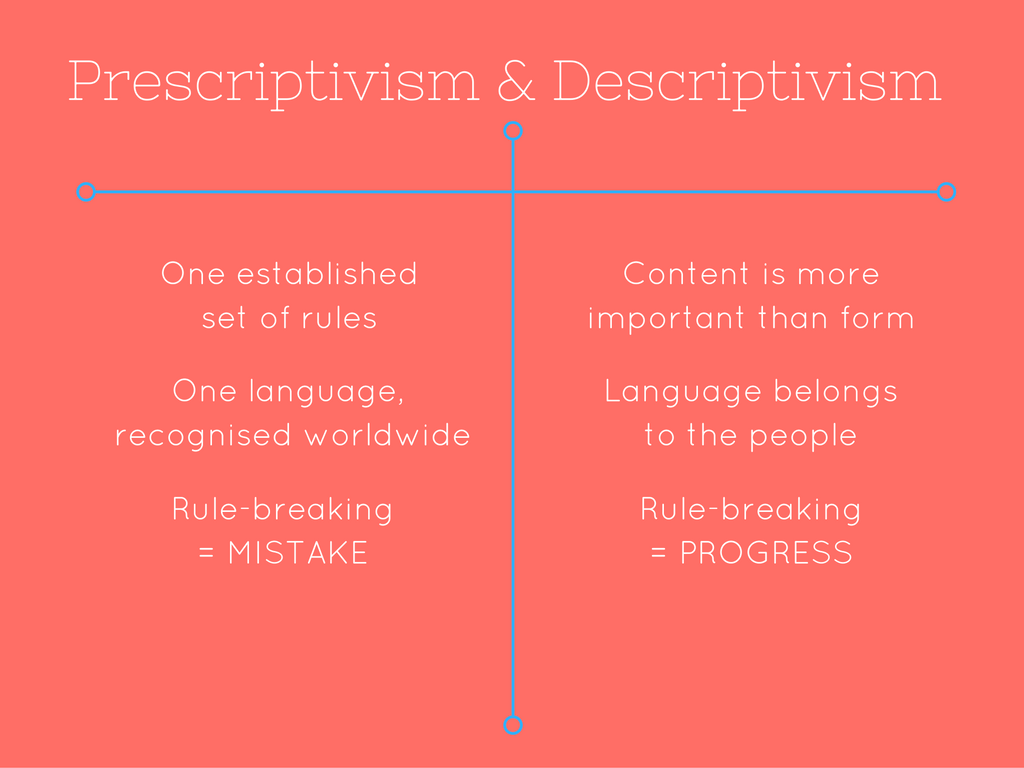 descriptivism-vs-prescriptivism