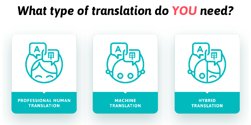 Translation types