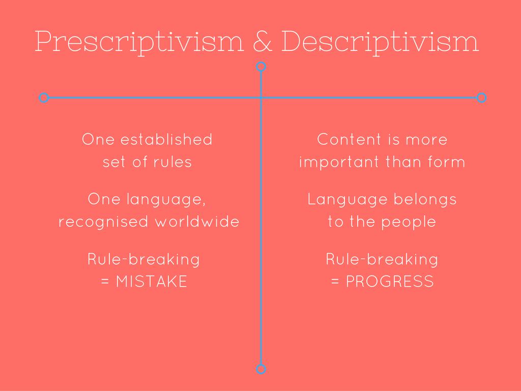 descriptivism-vs-prescriptivism